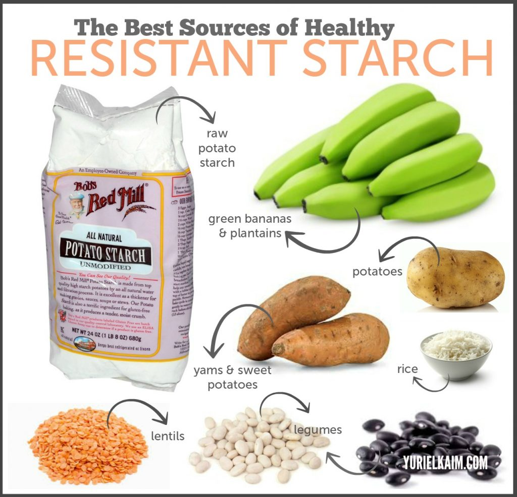 eating resistance starch foods in ketogenic diet